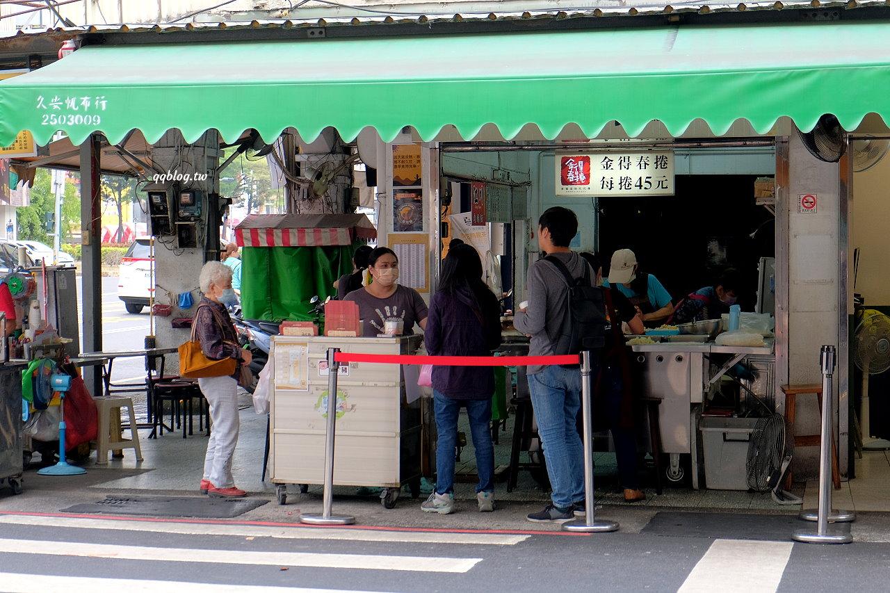 台南中西區︱金得春捲.永樂市場排隊名店,料多餡又滿.一捲就可以吃很飽,國華街美食推薦 @QQ的懶骨頭